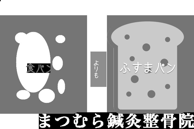 食パンよりふすまパン