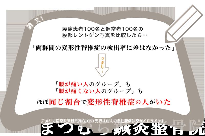 急性腰痛ガイドラインX線1