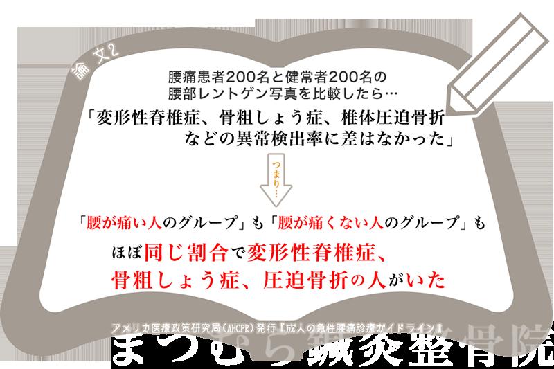 急性腰痛ガイドラインX線2
