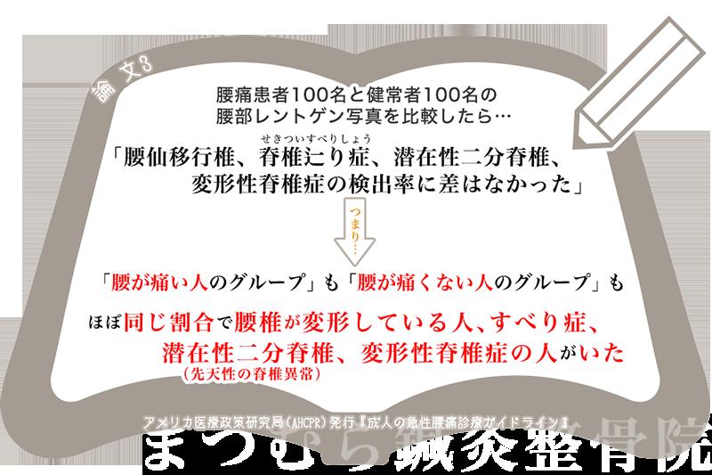 急性腰痛ガイドラインX線3